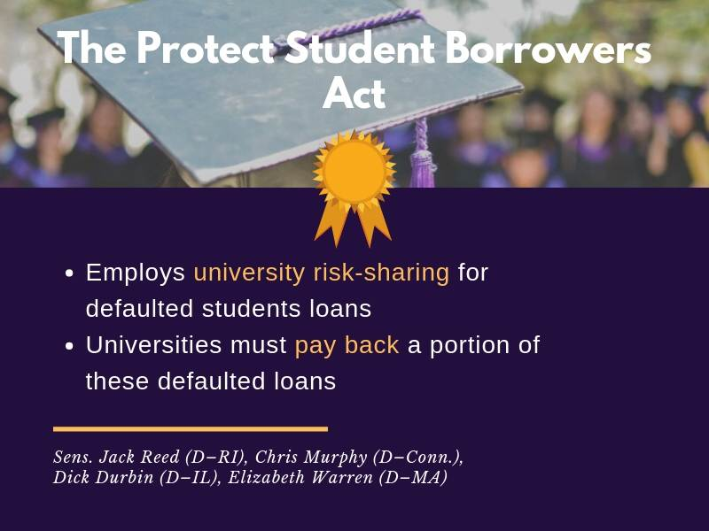 Summary of Protect Student Borrowers Act