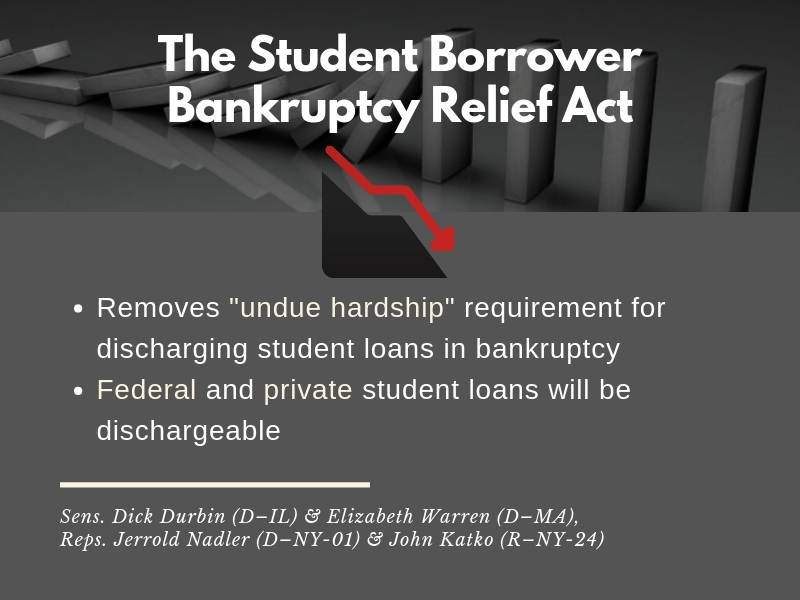 Summary of Student Borrower Bankruptcy Relief Act