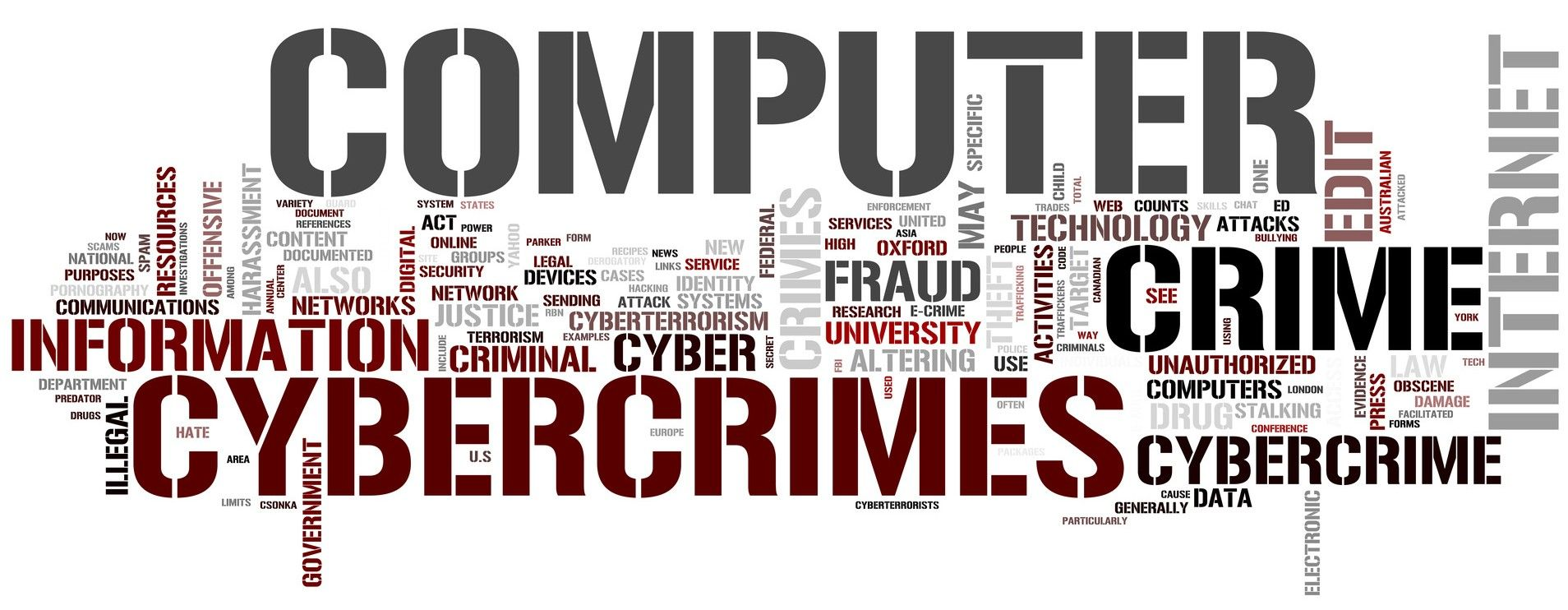 cyber crime word cloud