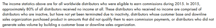 Fine print notes that 80% of ditributors, though not listed in table, made no revenue.