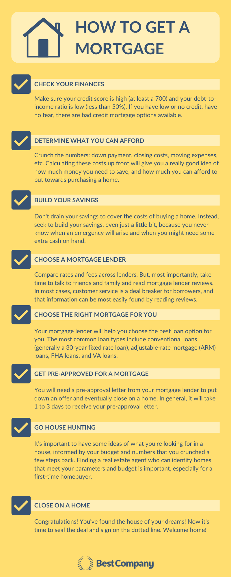 Infographic outlining the steps for getting a mortgage
