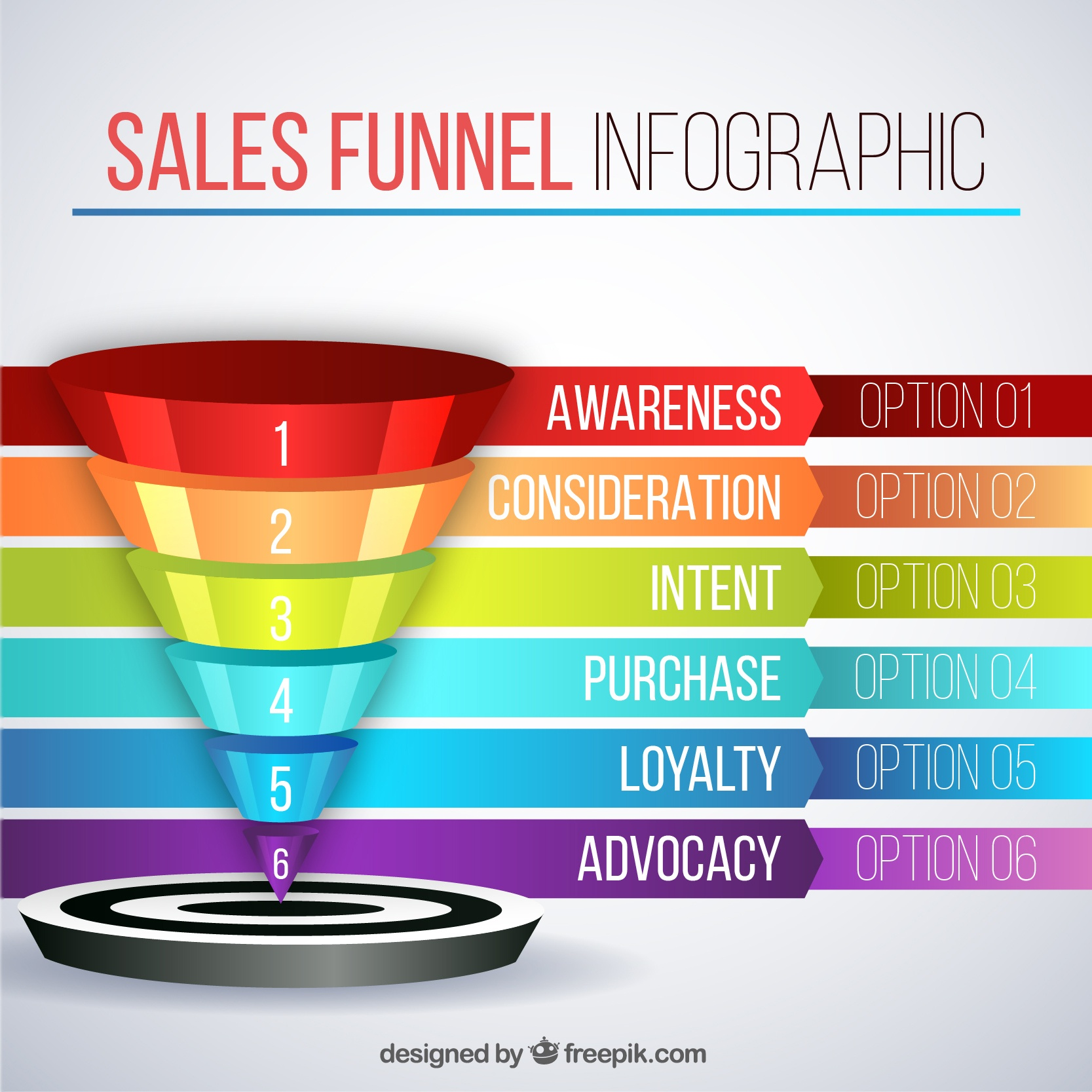 Sales funnel infographic that shoes these steps in order: awareness, consideration, intent, purchase, loyalty, and advocacy.