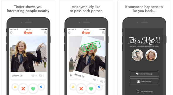 how does tinder dating site work How does tinder work are you are not getting matches at all at tinder, or if you do does tinder work tinder is the 'it' dating app at present.