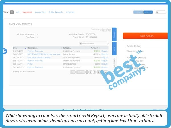 Smart Credit Report Screenshot